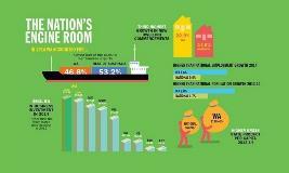 WA Budget 2015-16 infographic - final